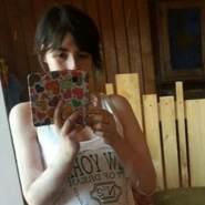 cindym279949's profile photo