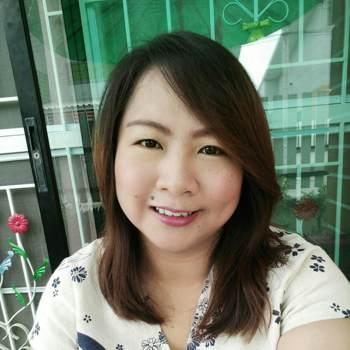 wirayar_Rayong_独身_女性