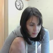 magiq16's profile photo