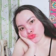 sherlyne672631's profile photo
