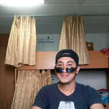 rezaaaa872158_Jakarta Raya_独身_男性