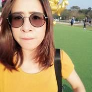 kitiyaboonsom's profile photo
