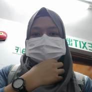 elin866188's profile photo