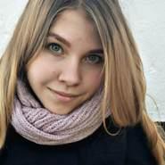 gorbunovam's profile photo