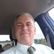 luwis273's profile photo