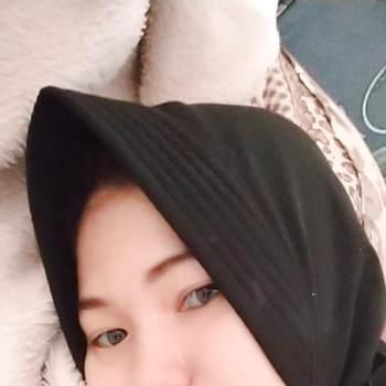 fitrir184766_Sumatera Utara_独身_女性