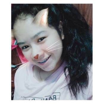 usergdrb436_Ang Thong_Độc thân_Nữ