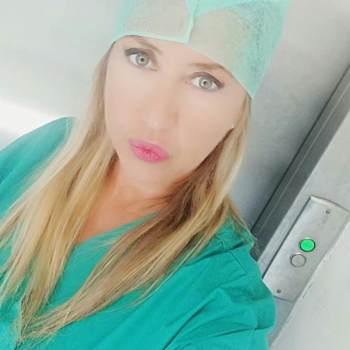 rosa315116_Rio Grande Do Sul_Libero/a_Donna
