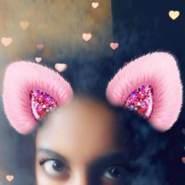 charvigoswami's profile photo