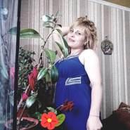 raisak589634's profile photo