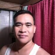 echom83's profile photo