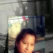arteagay217665's profile photo