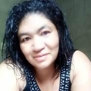 aroxya's profile photo