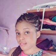 joyshubomi's profile photo