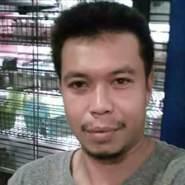 wiraphonj's profile photo