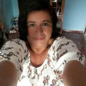 patriciav707199_Veracruz De Ignacio De La Llave_Single_Female