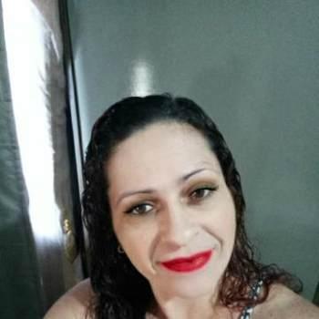 leilag98255_Sao Paulo_Soltero (a)_Femenino