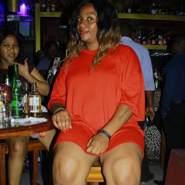 cresensiahaule's profile photo