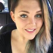 novaclara's profile photo