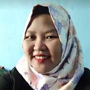 rinaa604's profile photo