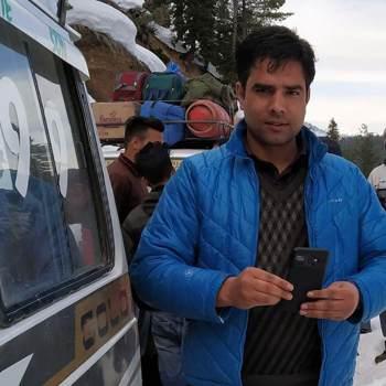 badboy973532_Azad Jammu And Kashmir_Single_Male