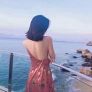 iisogtjqlbs's profile photo