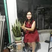 xinht00's profile photo