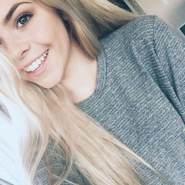 virginia_briggs's profile photo