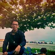 wahyudi129's profile photo