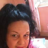 christineo15568's profile photo