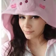 anabella271983's profile photo