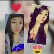 brendah794330's profile photo