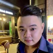 loint283's profile photo