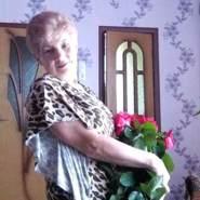 irina66941's profile photo