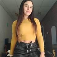 mariac986879's profile photo