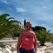 malgorzatas826568's profile photo