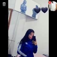 manuelas657695's profile photo