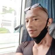 shekha284464's profile photo