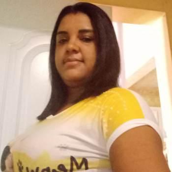nairobye25135_Distrito Nacional (Santo Domingo)_Single_Weiblich