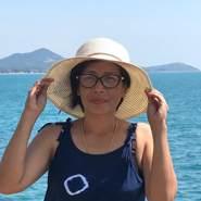 fcf9829's profile photo