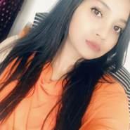 radhikas832042's profile photo