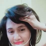 ceciliar113471's profile photo