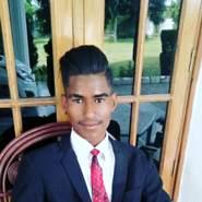 rohitg275548's profile photo