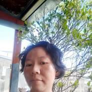 bettyl710738's profile photo