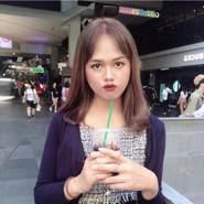 uservc0495's profile photo