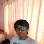 umbrosiniu's profile photo