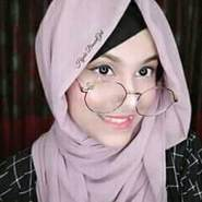 nowshinb181329's profile photo