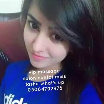 guriyas286940_Punjab_Single_Female
