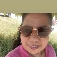 maritzag533286's profile photo