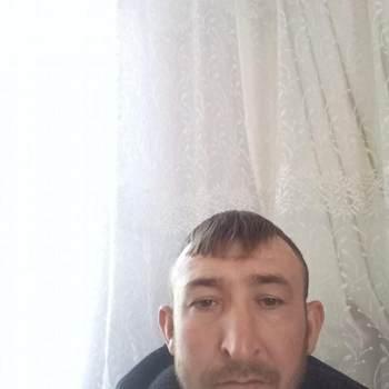 kamila438411_Konya_Kawaler/Panna_Mężczyzna